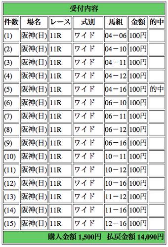 20120909セントウルS3ワイド のコピー.jpg